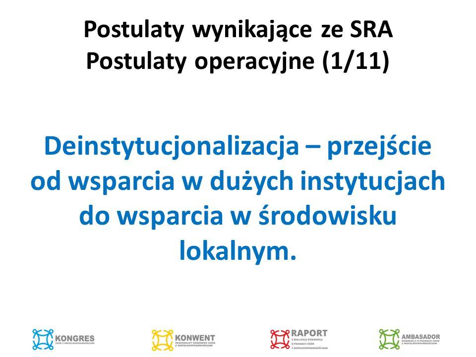 Postulaty wynikające ze SRA Postulaty operacyjne (1/11) Deinstytucjonalizacja – przejście od wsparcia w dużych instytucjach do wsparcia w środowisku lokalnym.