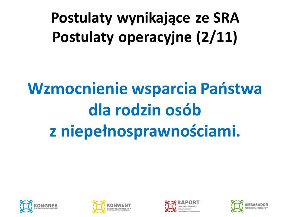 Postulaty wynikające ze SRA Postulaty operacyjne (2/11) Wzmocnienie wsparcia Państwa dla rodzin osób z niepełnosprawnościami.