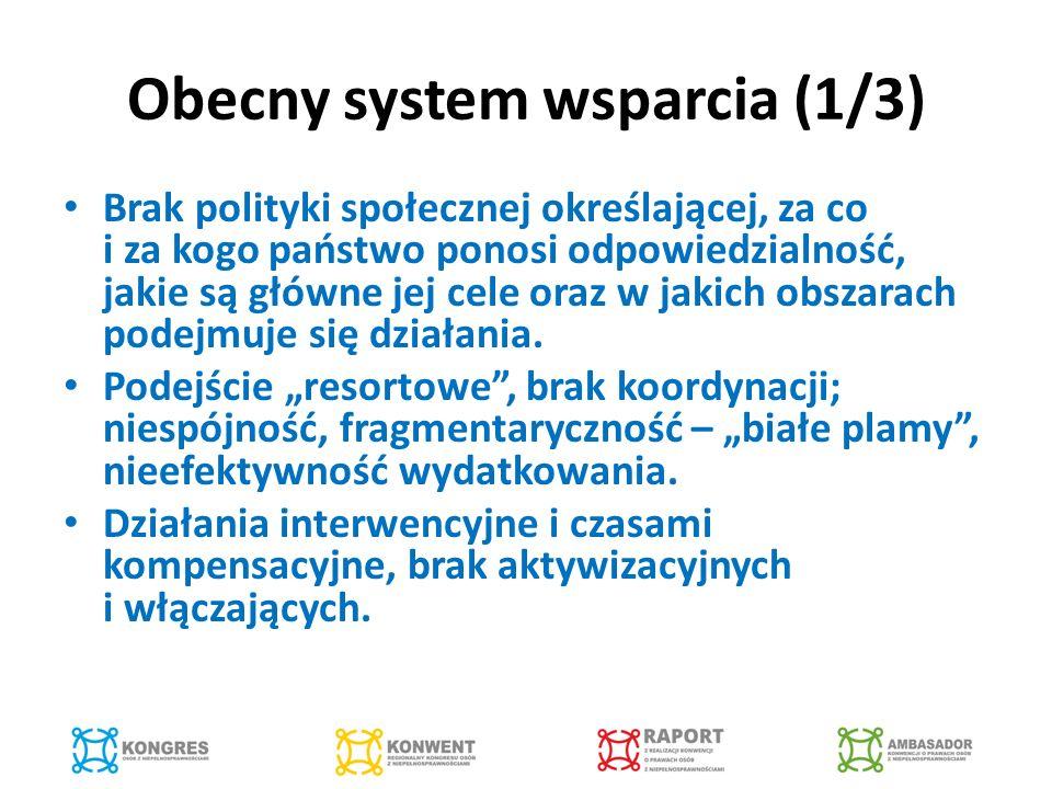 Obecny system wsparcia (1/3) Brak polityki społecznej określającej, za co i za kogo państwo ponosi odpowiedzialność, jakie są główne jej cele oraz w jakich obszarach podejmuje się działania.
