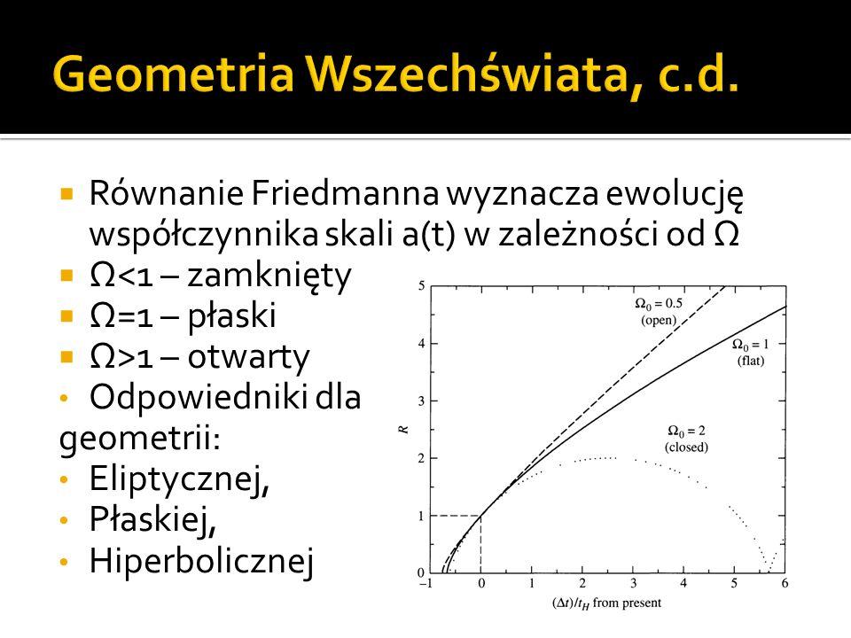  Równanie Friedmanna wyznacza ewolucję współczynnika skali a(t) w zależności od Ω  Ω<1 – zamknięty  Ω=1 – płaski  Ω>1 – otwarty Odpowiedniki dla geometrii: Eliptycznej, Płaskiej, Hiperbolicznej