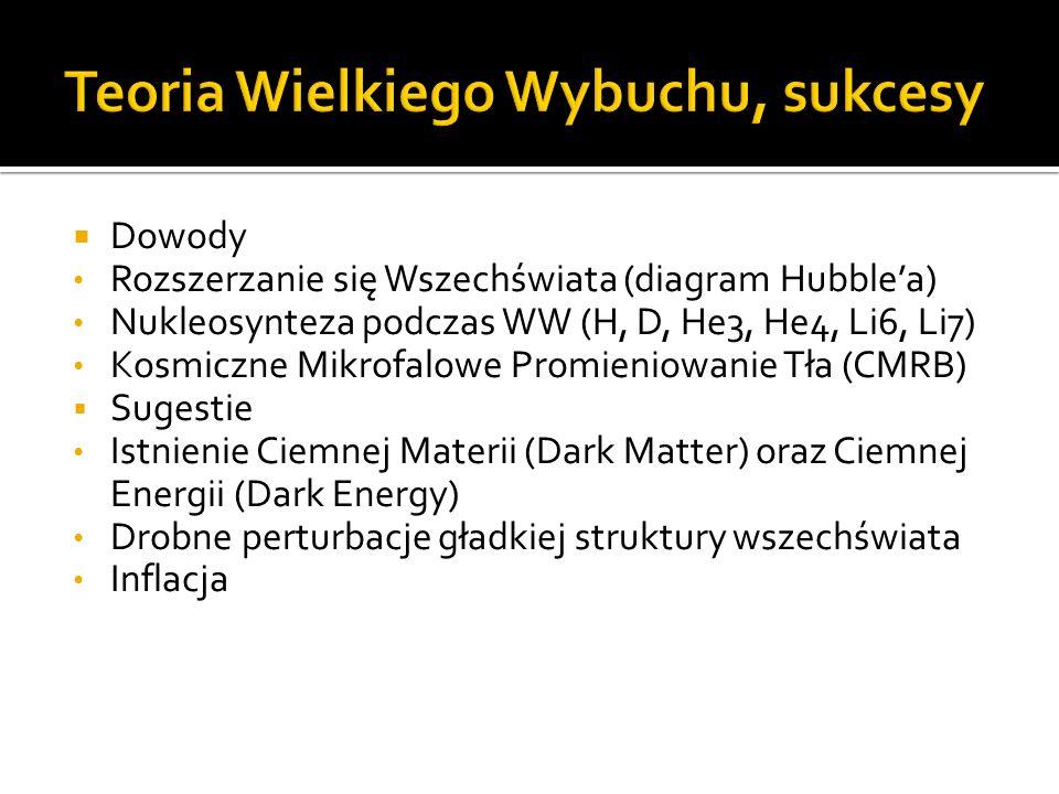  Dowody Rozszerzanie się Wszechświata (diagram Hubble'a) Nukleosynteza podczas WW (H, D, He3, He4, Li6, Li7) Kosmiczne Mikrofalowe Promieniowanie Tła (CMRB)  Sugestie Istnienie Ciemnej Materii (Dark Matter) oraz Ciemnej Energii (Dark Energy) Drobne perturbacje gładkiej struktury wszechświata Inflacja