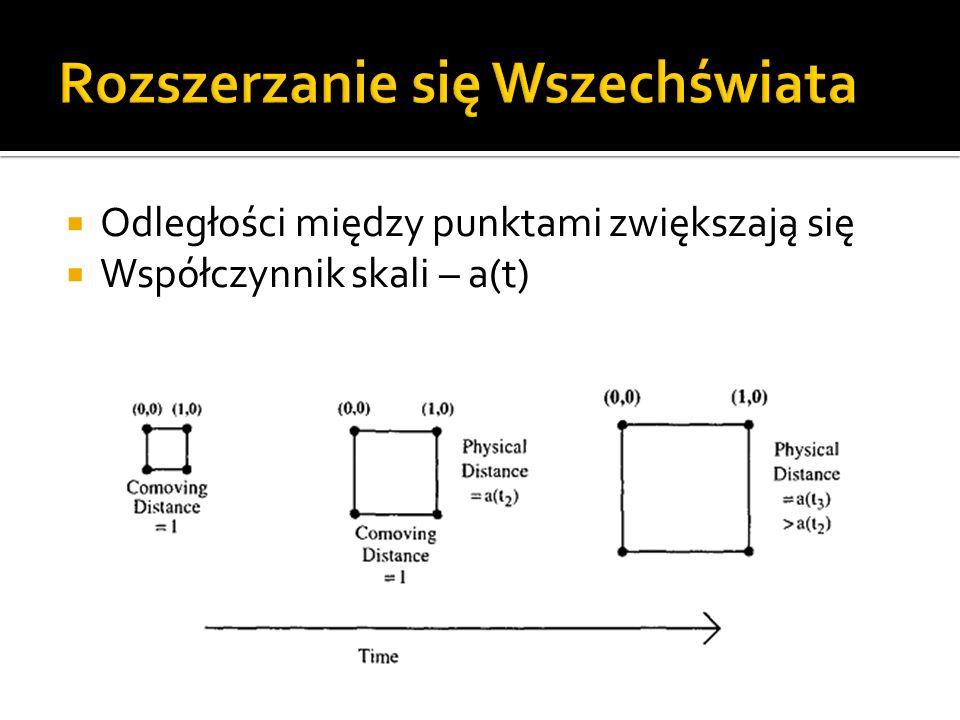  Odległości między punktami zwiększają się  Współczynnik skali – a(t)