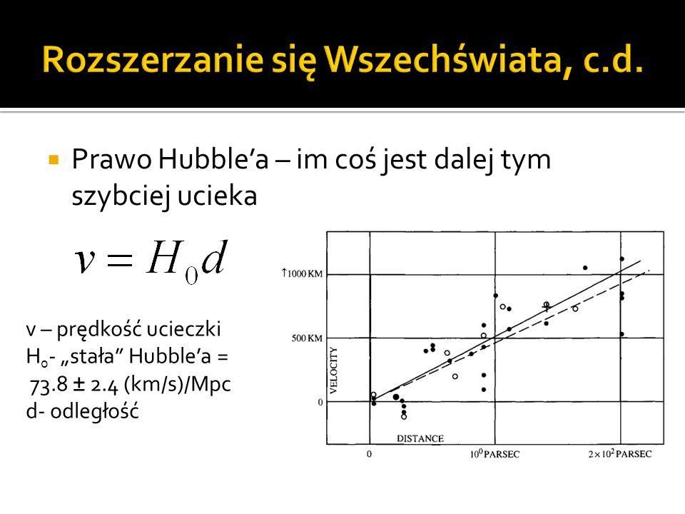 """ Prawo Hubble'a – im coś jest dalej tym szybciej ucieka v – prędkość ucieczki H 0 - """"stała Hubble'a = 73.8 ± 2.4 (km/s)/Mpc d- odległość"""
