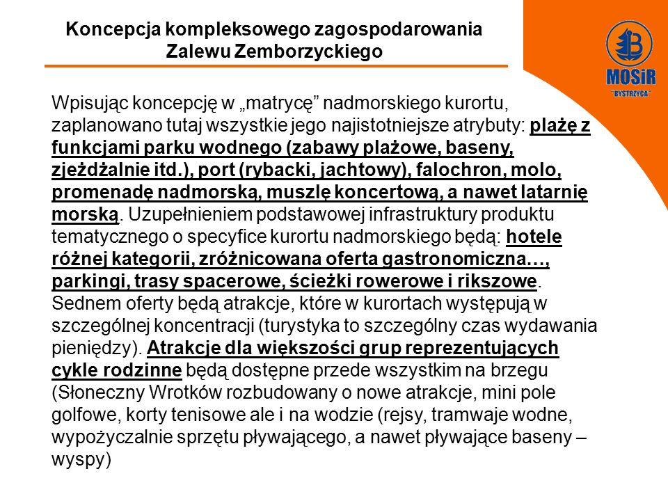 """FGFGFDDFGDFGDFGDFGFF Koncepcja kompleksowego zagospodarowania Zalewu Zemborzyckiego Wpisując koncepcję w """"matrycę nadmorskiego kurortu, zaplanowano tutaj wszystkie jego najistotniejsze atrybuty: plażę z funkcjami parku wodnego (zabawy plażowe, baseny, zjeżdżalnie itd.), port (rybacki, jachtowy), falochron, molo, promenadę nadmorską, muszlę koncertową, a nawet latarnię morską."""