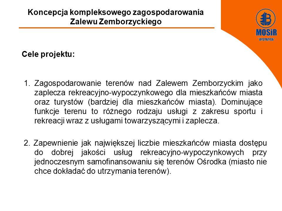 FGFGFDDFGDFGDFGDFGFF Koncepcja kompleksowego zagospodarowania Zalewu Zemborzyckiego Cele projektu: 1.Zagospodarowanie terenów nad Zalewem Zemborzyckim jako zaplecza rekreacyjno-wypoczynkowego dla mieszkańców miasta oraz turystów (bardziej dla mieszkańców miasta).