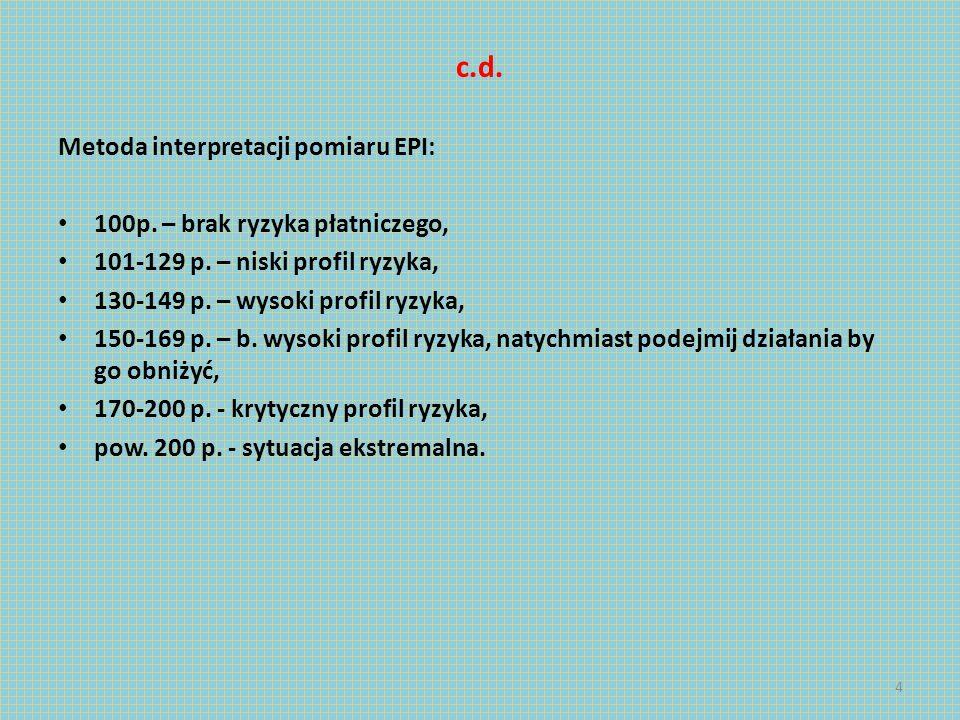 c.d. Metoda interpretacji pomiaru EPI: 100p. – brak ryzyka płatniczego, 101-129 p. – niski profil ryzyka, 130-149 p. – wysoki profil ryzyka, 150-169 p