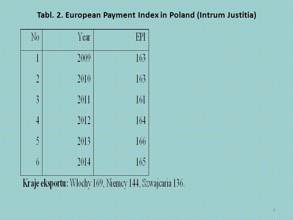Tabl. 2. European Payment Index in Poland (Intrum Justitia) 6