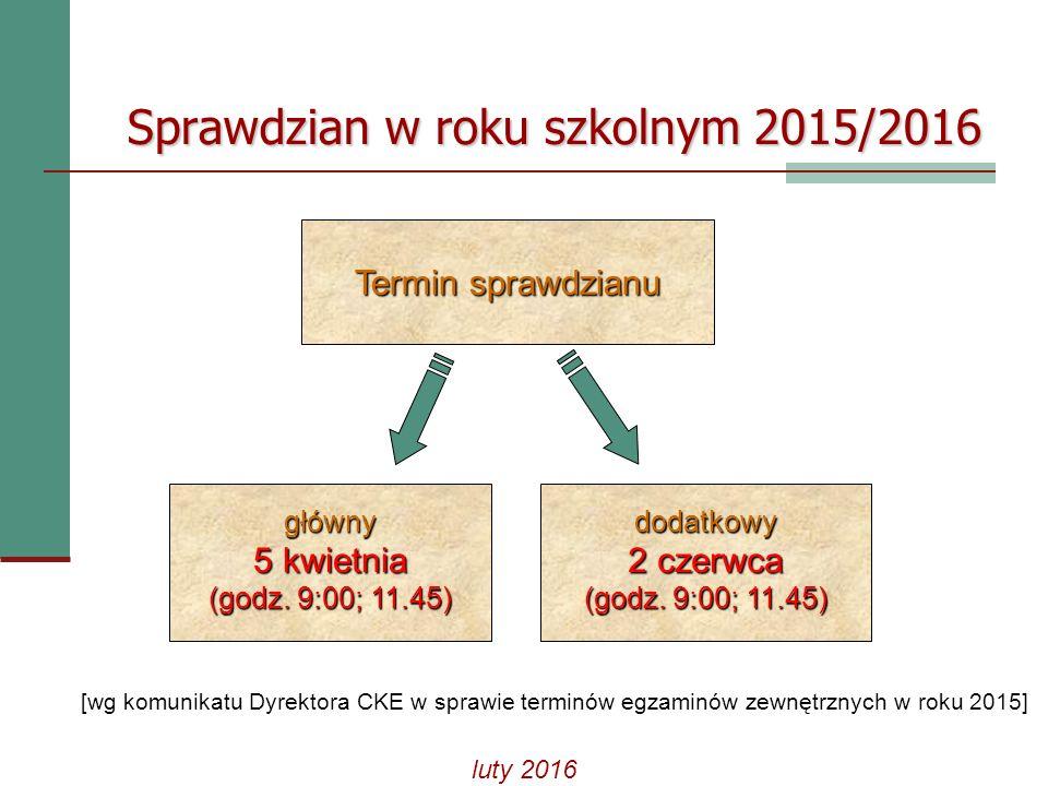 Sprawdzian w roku szkolnym 2015/2016 [wg komunikatu Dyrektora CKE w sprawie terminów egzaminów zewnętrznych w roku 2015] luty 2016 Termin sprawdzianu