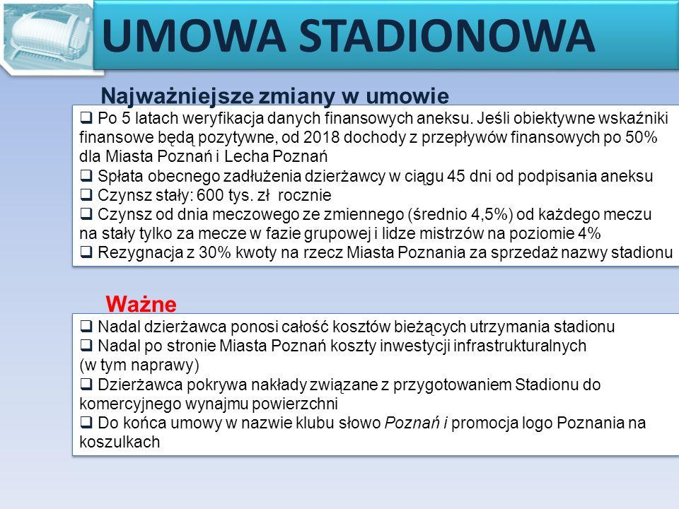 UMOWA STADIONOWA  Po 5 latach weryfikacja danych finansowych aneksu.