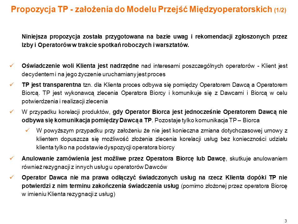 3 Propozycja TP - założenia do Modelu Przejść Międzyoperatorskich (1/2) Niniejsza propozycja została przygotowana na bazie uwag i rekomendacji zgłoszonych przez Izby i Operatorów w trakcie spotkań roboczych i warsztatów.