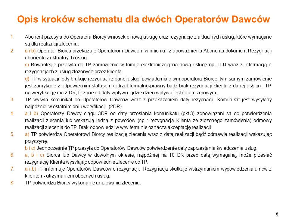 8 Opis kroków schematu dla dwóch Operatorów Dawców  Abonent przesyła do Operatora Biorcy wniosek o nową usługę oraz rezygnacje z aktualnych usług, które wymagane są dla realizacji zlecenia.