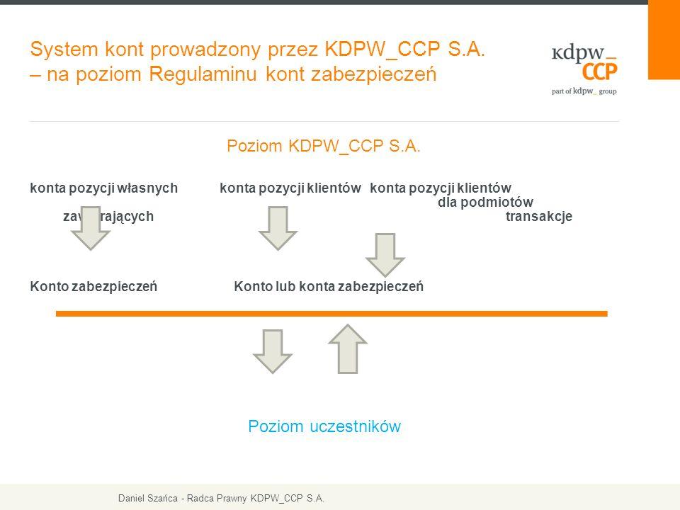 Poziom KDPW_CCP S.A.
