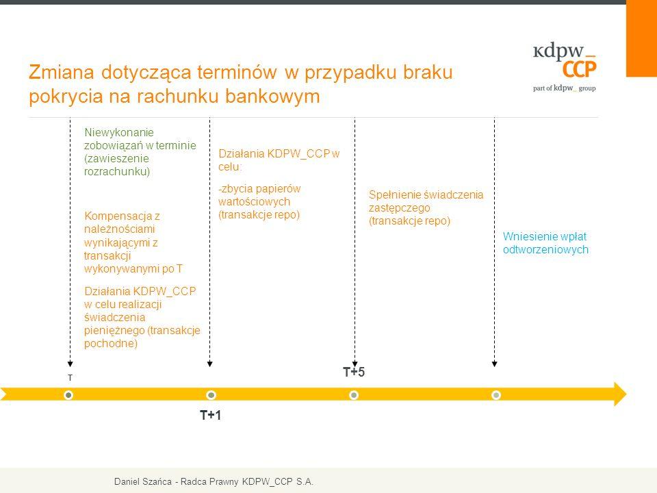 Zmiana dotycząca terminów w przypadku braku pokrycia na rachunku bankowym Niewykonanie zobowiązań w terminie (zawieszenie rozrachunku) Kompensacja z należnościami wynikającymi z transakcji wykonywanymi po T Działania KDPW_CCP w celu realizacji świadczenia pieniężnego (transakcje pochodne) Działania KDPW_CCP w celu: -zbycia papierów wartościowych (transakcje repo) Spełnienie świadczenia zastępczego (transakcje repo) T T+1 T+5 Wniesienie wpłat odtworzeniowych Daniel Szańca - Radca Prawny KDPW_CCP S.A.