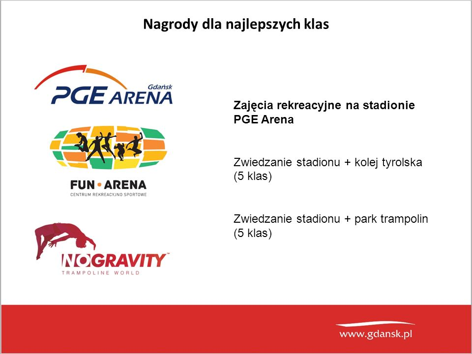 Nagrody dla najlepszych klas Zajęcia rekreacyjne na stadionie PGE Arena Zwiedzanie stadionu + kolej tyrolska (5 klas) Zwiedzanie stadionu + park trampolin (5 klas)