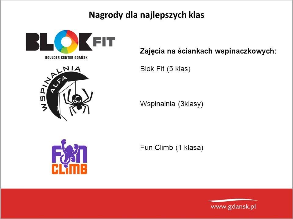 Nagrody dla najlepszych klas Zajęcia na ściankach wspinaczkowych: Blok Fit (5 klas) Wspinalnia (3klasy) Fun Climb (1 klasa)