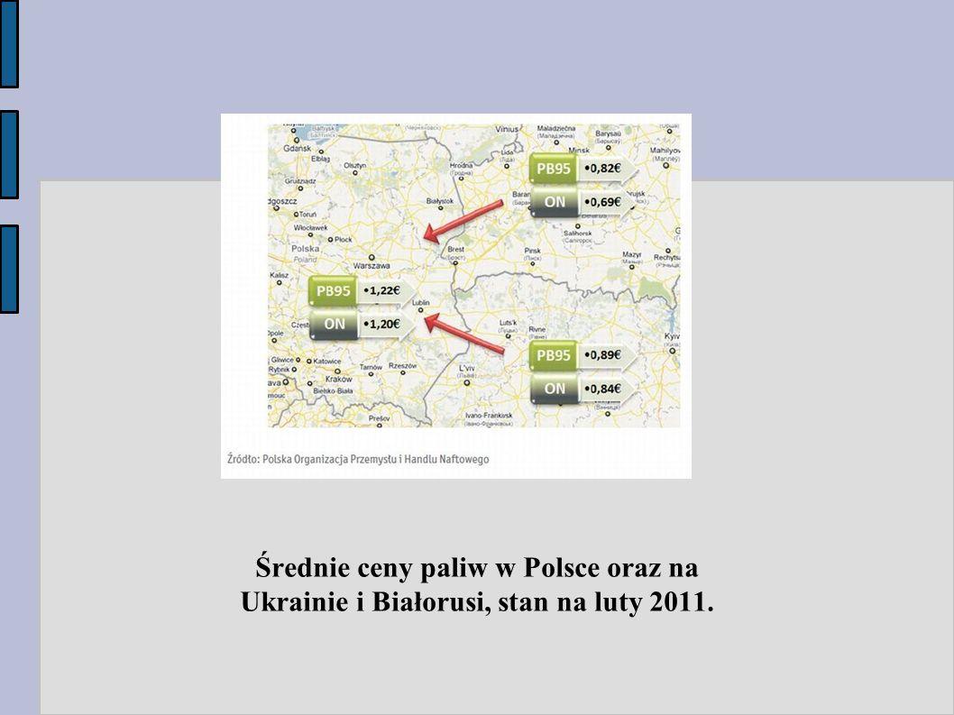 Średnie ceny paliw w Polsce oraz na Ukrainie i Białorusi, stan na luty 2011.