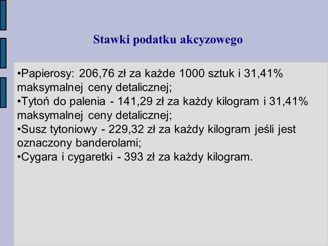 Papierosy: 206,76 zł za każde 1000 sztuk i 31,41% maksymalnej ceny detalicznej; Tytoń do palenia - 141,29 zł za każdy kilogram i 31,41% maksymalnej ce