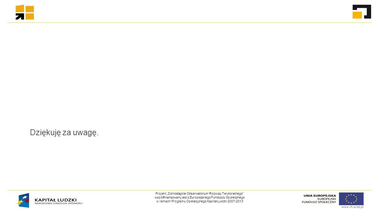 """www.irt.wroc.pl Projekt """"Dolnośląskie Obserwatorium Rozwoju Terytorialnego współfinansowany jest z Europejskiego Funduszu Społecznego w ramach Programu Operacyjnego Kapitał Ludzki 2007-2013 Dziękuję za uwagę."""