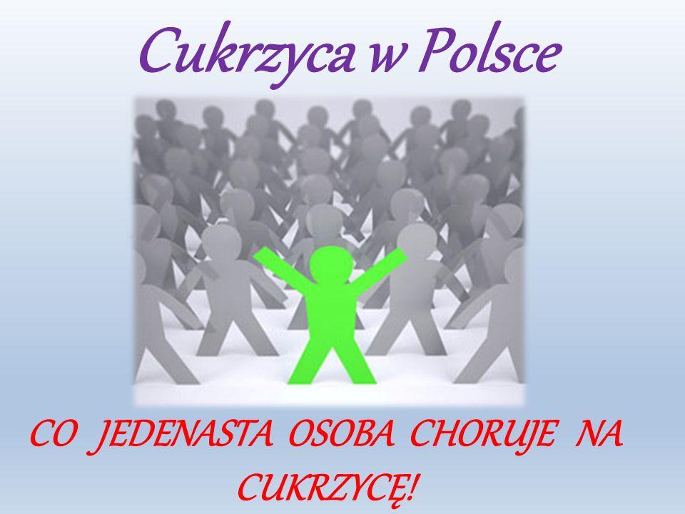 Cukrzyca w Polsce CO JEDENASTA OSOBA CHORUJE NA CUKRZYCĘ!