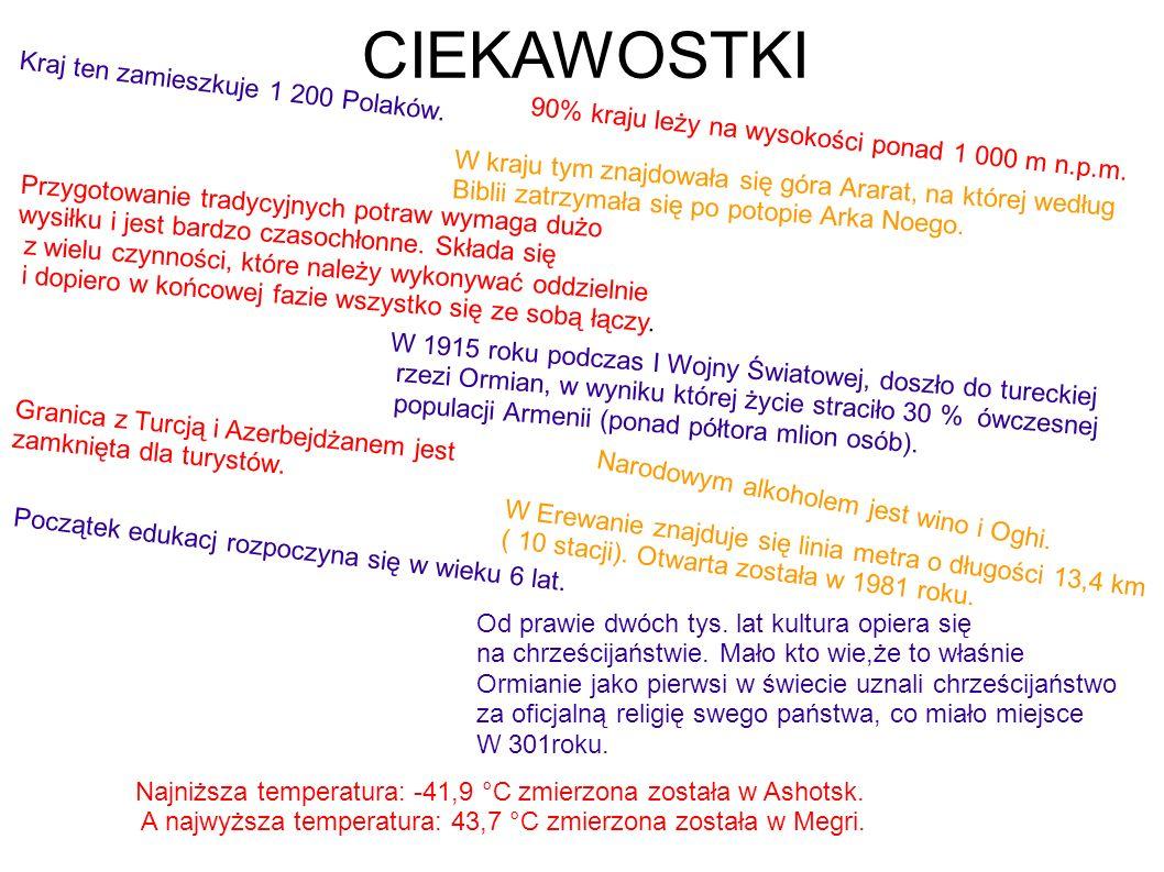 CIEKAWOSTKI Kraj ten zamieszkuje 1 200 Polaków.