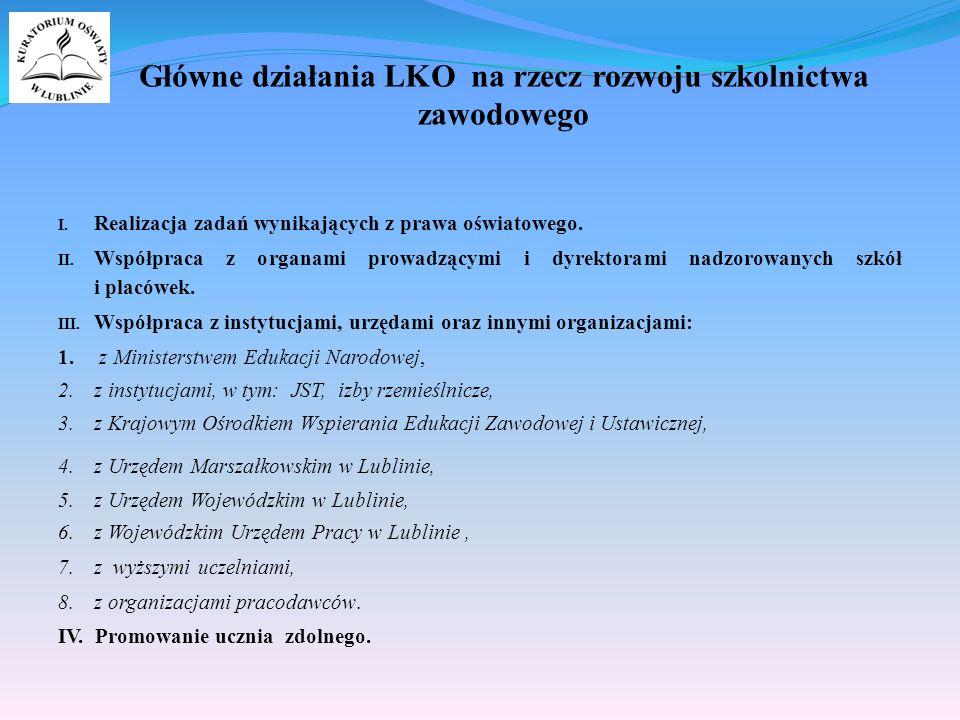 Główne działania LKO na rzecz rozwoju szkolnictwa zawodowego I.Realizacja zadań wynikających z prawa oświatowego.