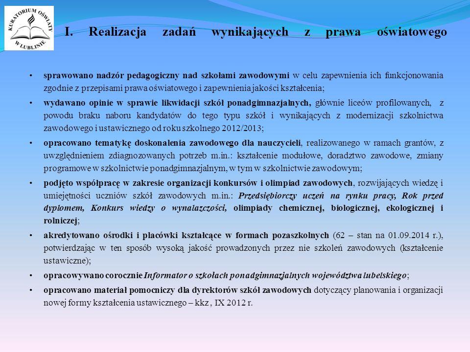 I. Realizacja zadań wynikających z prawa oświatowego sprawowano nadzór pedagogiczny nad szkołami zawodowymi w celu zapewnienia ich funkcjonowania zgod