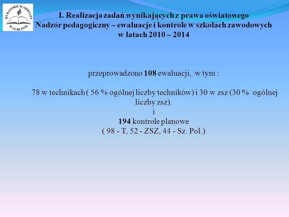 I. Realizacja zadań wynikających z prawa oświatowego Nadzór pedagogiczny – ewaluacje i kontrole w szkołach zawodowych w latach 2010 – 2014 przeprowadz
