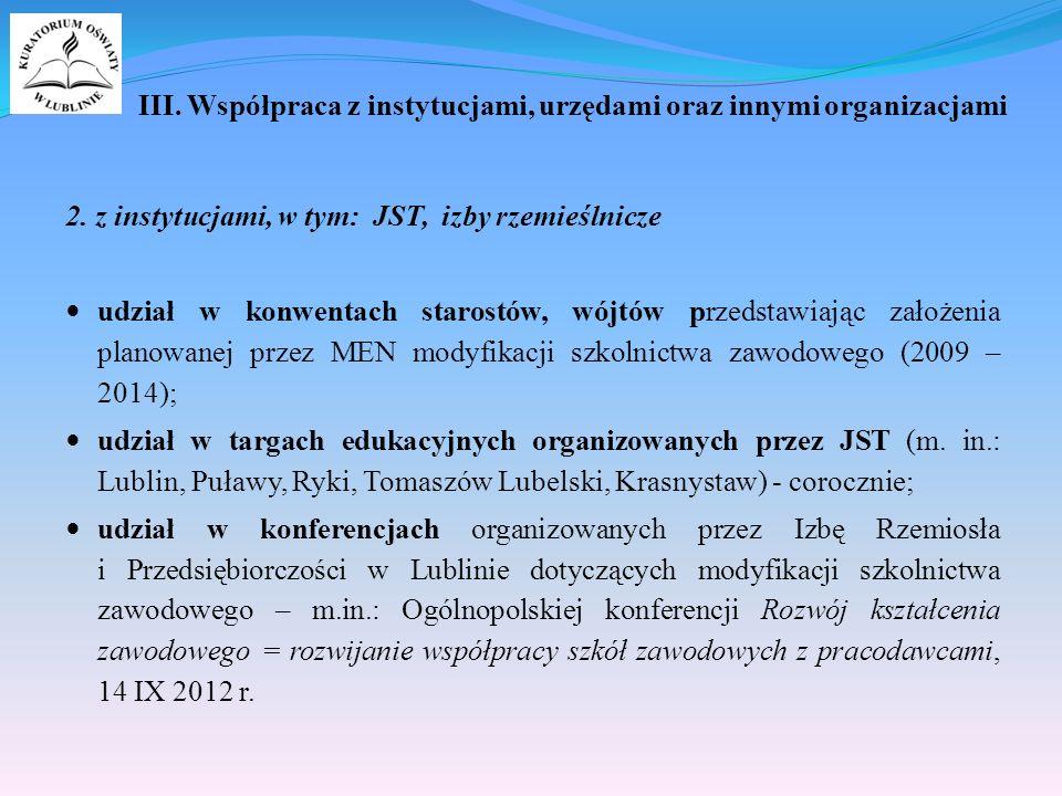 III. Współpraca z instytucjami, urzędami oraz innymi organizacjami 2.