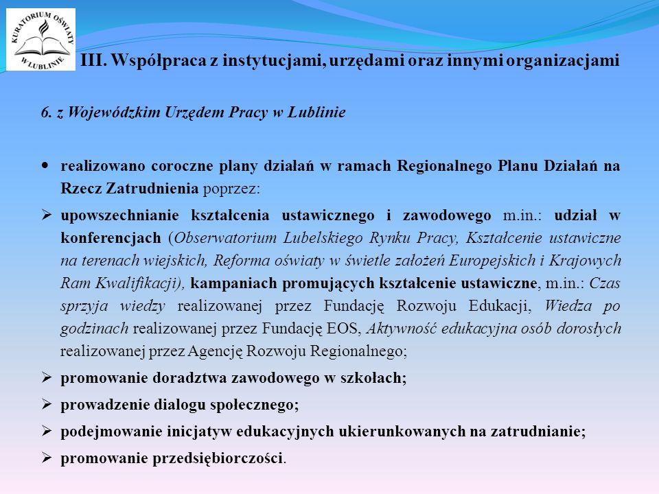 III. Współpraca z instytucjami, urzędami oraz innymi organizacjami 6.