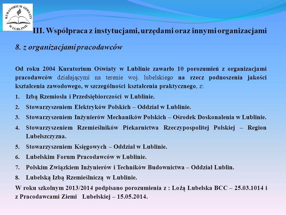 III. Współpraca z instytucjami, urzędami oraz innymi organizacjami 8.