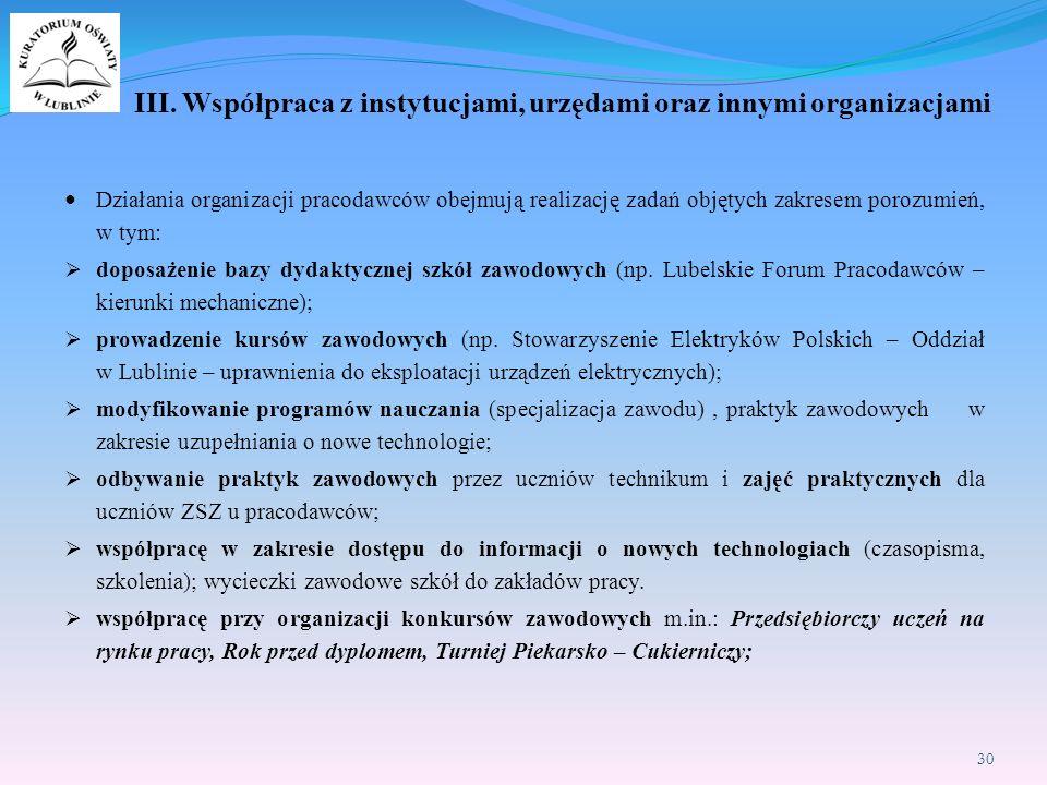 III. Współpraca z instytucjami, urzędami oraz innymi organizacjami Działania organizacji pracodawców obejmują realizację zadań objętych zakresem poroz
