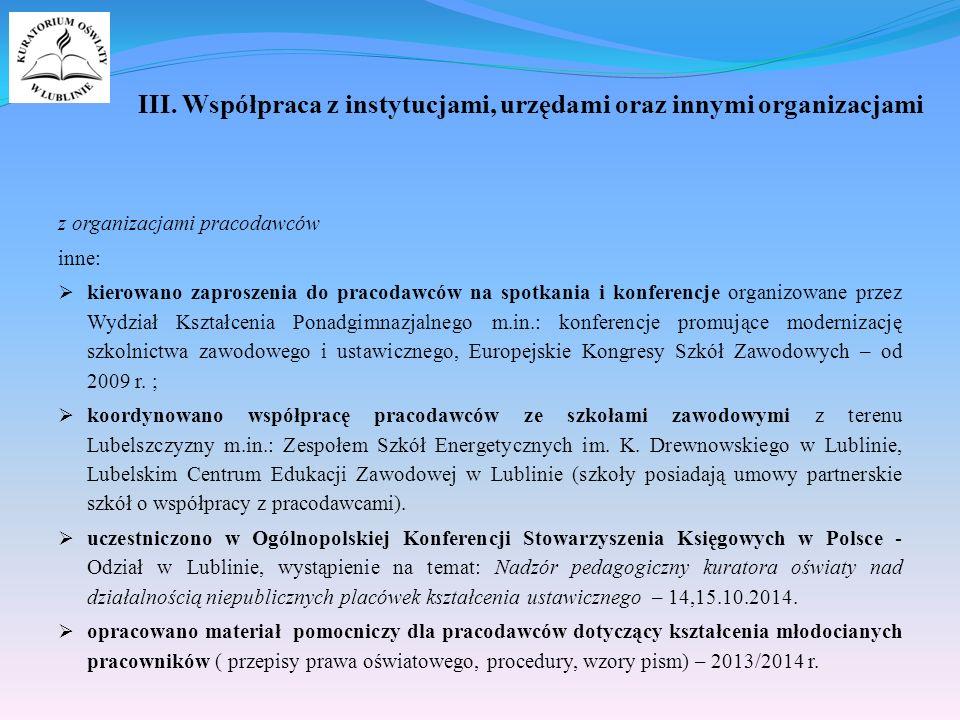 III. Współpraca z instytucjami, urzędami oraz innymi organizacjami z organizacjami pracodawców inne:  kierowano zaproszenia do pracodawców na spotkan