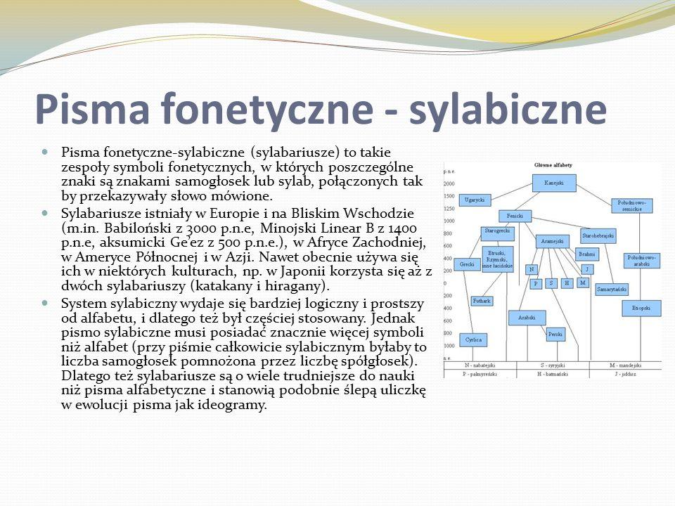 Pisma fonetyczne - sylabiczne Pisma fonetyczne-sylabiczne (sylabariusze) to takie zespoły symboli fonetycznych, w których poszczególne znaki są znakami samogłosek lub sylab, połączonych tak by przekazywały słowo mówione.
