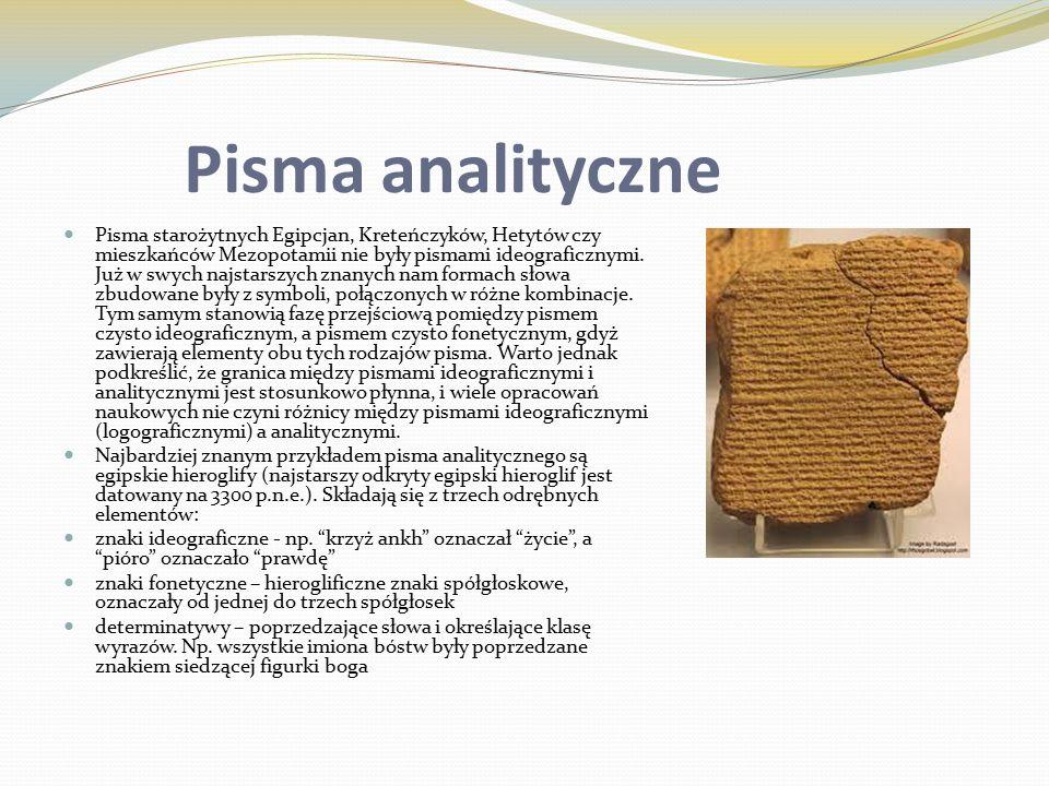 Pisma analityczne Pisma starożytnych Egipcjan, Kreteńczyków, Hetytów czy mieszkańców Mezopotamii nie były pismami ideograficznymi.
