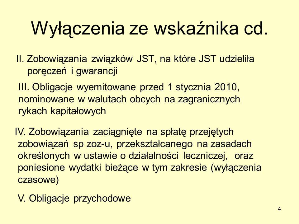 II. Zobowiązania związków JST, na które JST udzieliła poręczeń i gwarancji Wyłączenia ze wskaźnika cd. III. Obligacje wyemitowane przed 1 stycznia 201
