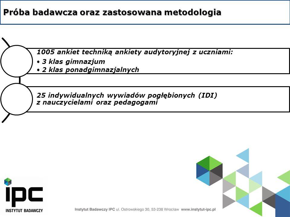 Próba badawcza oraz zastosowana metodologia 1005 ankiet techniką ankiety audytoryjnej z uczniami: 3 klas gimnazjum 2 klas ponadgimnazjalnych 25 indywidualnych wywiadów pogłębionych (IDI) z nauczycielami oraz pedagogami