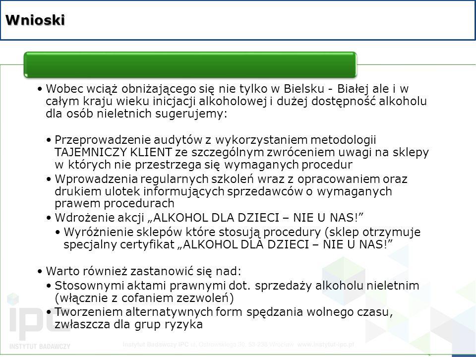 Wnioski Wobec wciąż obniżającego się nie tylko w Bielsku - Białej ale i w całym kraju wieku inicjacji alkoholowej i dużej dostępność alkoholu dla osób