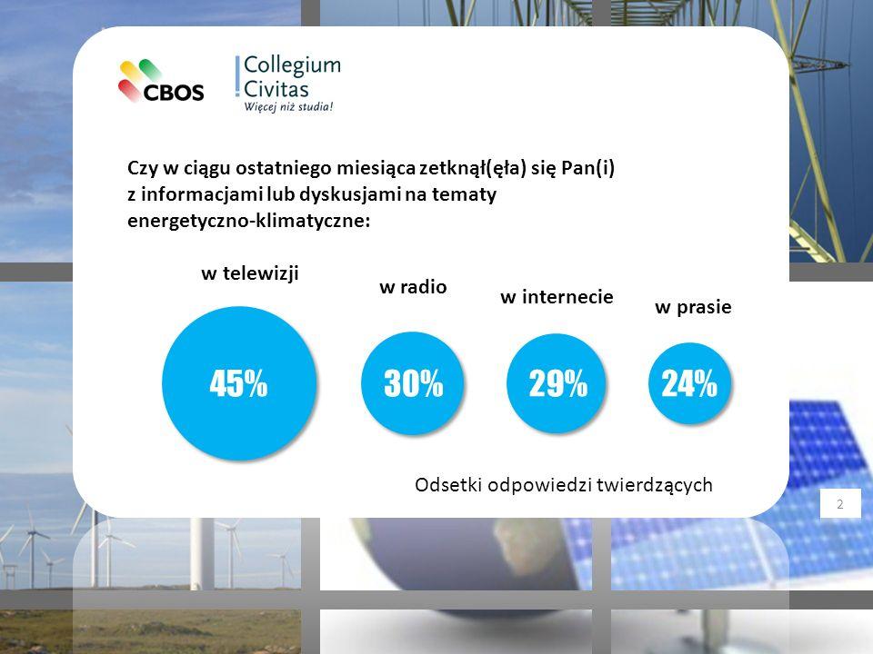 Czy w ciągu ostatniego miesiąca zetknął(ęła) się Pan(i) z informacjami lub dyskusjami na tematy energetyczno-klimatyczne: 45%30%29% w telewizji w radio w internecie w prasie 24% Tak Odsetki odpowiedzi twierdzących