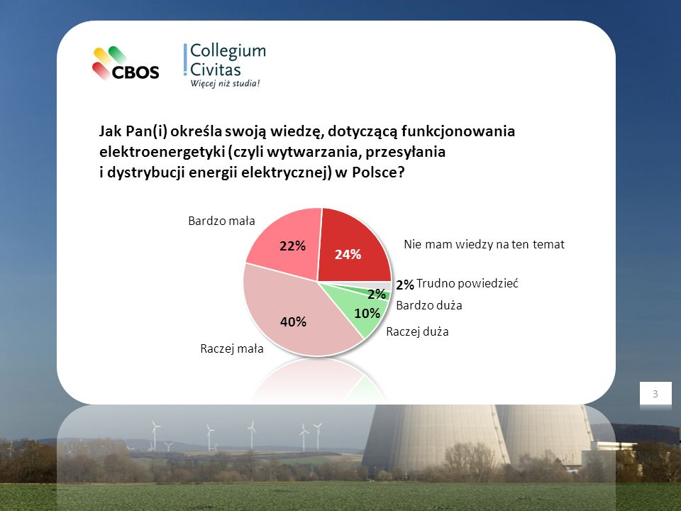 Jak Pan(i) określa swoją wiedzę, dotyczącą funkcjonowania elektroenergetyki (czyli wytwarzania, przesyłania i dystrybucji energii elektrycznej) w Polsce