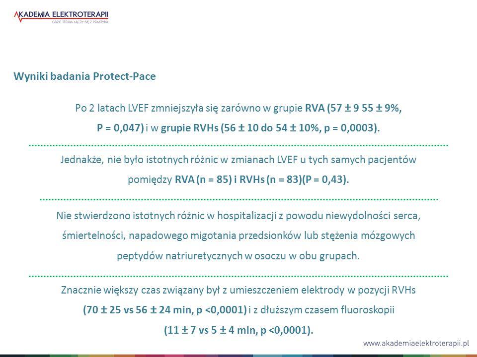 Znacznie większy czas związany był z umieszczeniem elektrody w pozycji RVHs (70 ± 25 vs 56 ± 24 min, p <0,0001) i z dłuższym czasem fluoroskopii (11 ± 7 vs 5 ± 4 min, p <0,0001).