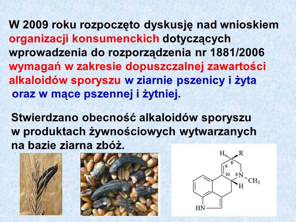 W 2009 roku rozpoczęto dyskusję nad wnioskiem organizacji konsumenckich dotyczących wprowadzenia do rozporządzenia nr 1881/2006 wymagań w zakresie dopuszczalnej zawartości alkaloidów sporyszu w ziarnie pszenicy i żyta oraz w mące pszennej i żytniej.