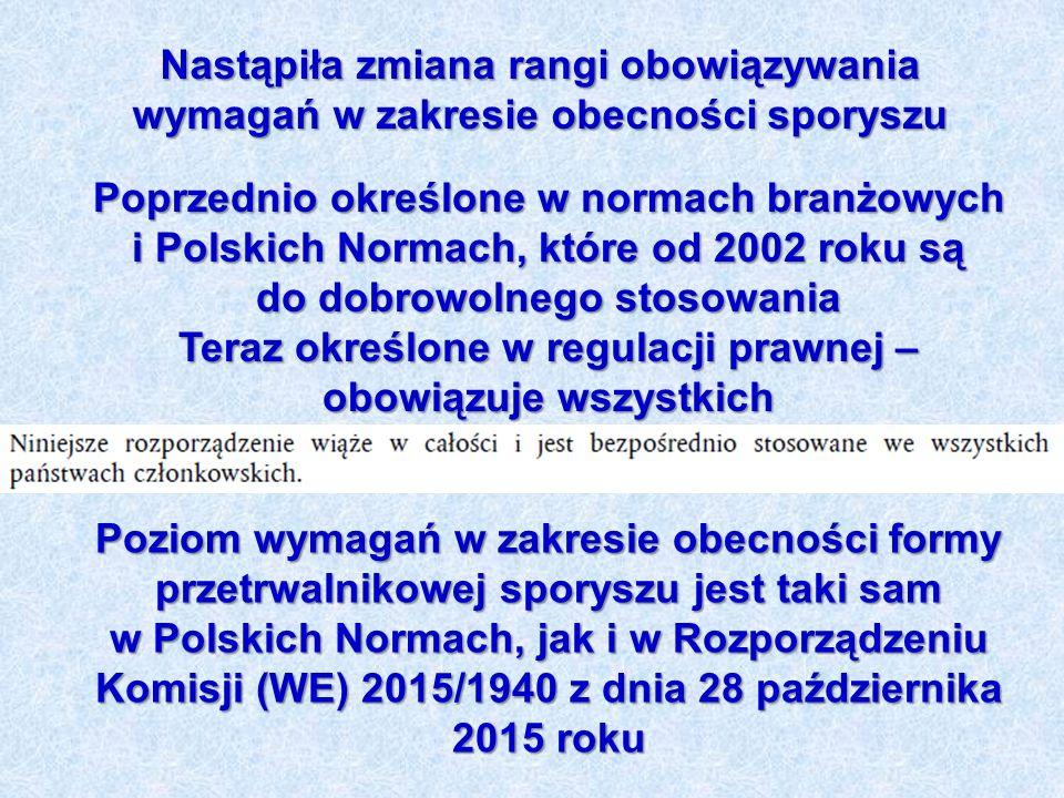 Nastąpiła zmiana rangi obowiązywania wymagań w zakresie obecności sporyszu Poprzednio określone w normach branżowych i Polskich Normach, które od 2002 roku są do dobrowolnego stosowania Teraz określone w regulacji prawnej – obowiązuje wszystkich Poziom wymagań w zakresie obecności formy przetrwalnikowej sporyszu jest taki sam w Polskich Normach, jak i w Rozporządzeniu Komisji (WE) 2015/1940 z dnia 28 października 2015 roku