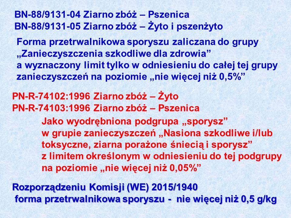 """BN-88/9131-04 Ziarno zbóż – Pszenica BN-88/9131-05 Ziarno zbóż – Żyto i pszenżyto PN-R-74102:1996 Ziarno zbóż – Żyto PN-R-74103:1996 Ziarno zbóż – Pszenica Jako wyodrębniona podgrupa """"sporysz w grupie zanieczyszczeń """"Nasiona szkodliwe i/lub toksyczne, ziarna porażone śniecią i sporysz z limitem określonym w odniesieniu do tej podgrupy na poziomie """"nie więcej niż 0,05% Forma przetrwalnikowa sporyszu zaliczana do grupy """"Zanieczyszczenia szkodliwe dla zdrowia a wyznaczony limit tylko w odniesieniu do całej tej grupy zanieczyszczeń na poziomie """"nie więcej niż 0,5% Rozporządzeniu Komisji (WE) 2015/1940 forma przetrwalnikowa sporyszu - nie więcej niż 0,5 g/kg forma przetrwalnikowa sporyszu - nie więcej niż 0,5 g/kg"""