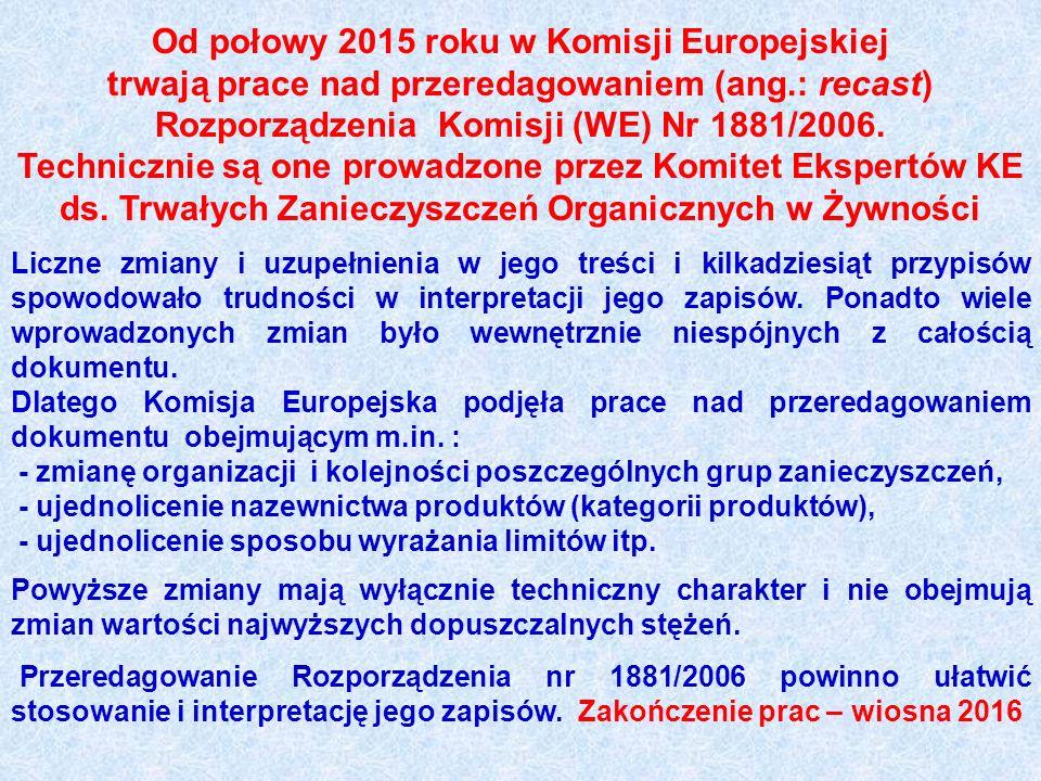 Od połowy 2015 roku w Komisji Europejskiej trwają prace nad przeredagowaniem (ang.: recast) Rozporządzenia Komisji (WE) Nr 1881/2006.