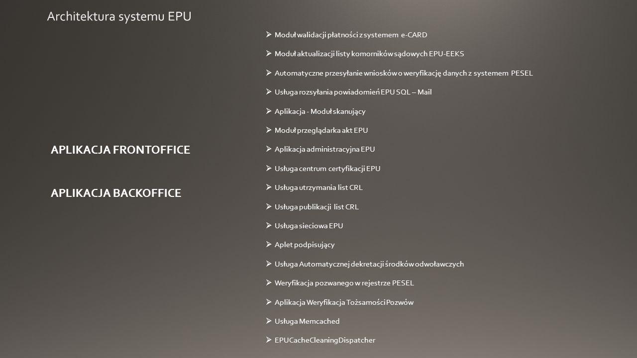  Moduł walidacji płatności z systemem e-CARD  Moduł aktualizacji listy komorników sądowych EPU-EEKS  Automatyczne przesyłanie wniosków o weryfikację danych z systemem PESEL  Usługa rozsyłania powiadomień EPU SQL – Mail  Aplikacja - Moduł skanujący  Moduł przeglądarka akt EPU  Aplikacja administracyjna EPU  Usługa centrum certyfikacji EPU  Usługa utrzymania list CRL  Usługa publikacji list CRL  Usługa sieciowa EPU  Aplet podpisujący  Usługa Automatycznej dekretacji środków odwoławczych  Weryfikacja pozwanego w rejestrze PESEL  Aplikacja Weryfikacja Tożsamości Pozwów  Usługa Memcached  EPUCacheCleaningDispatcher APLIKACJA FRONTOFFICE APLIKACJA BACKOFFICE