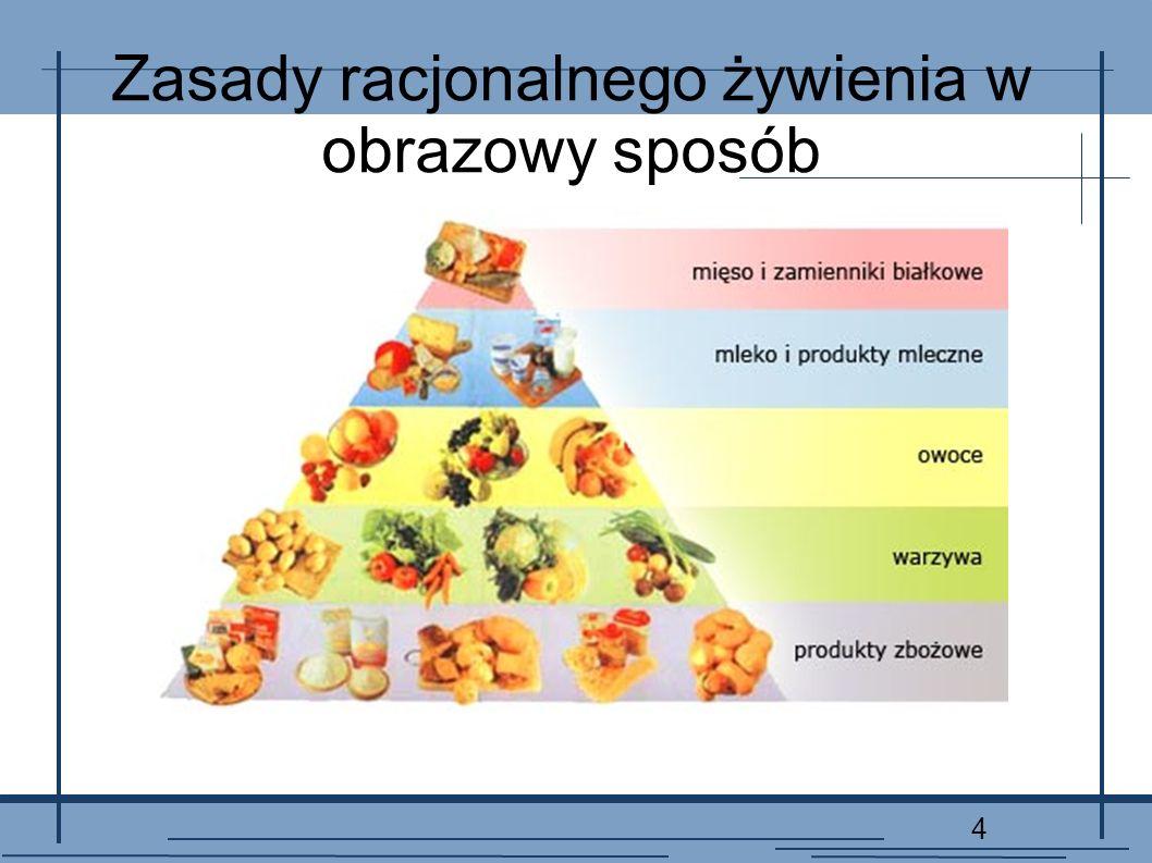 5 PRODUKTY ZBOŻOWE Produkty zbożowe stanowią podstawę piramidy i powinny wchodzić w skład każdego głównego posiłku.