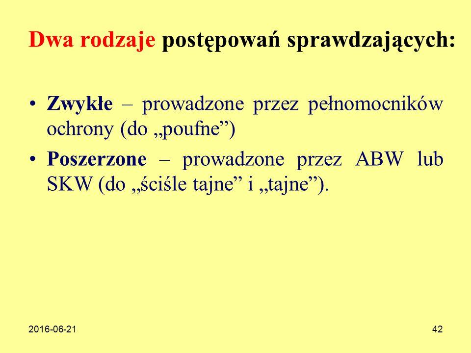 """2016-06-2142 Dwa rodzaje postępowań sprawdzających: Zwykłe – prowadzone przez pełnomocników ochrony (do """"poufne ) Poszerzone – prowadzone przez ABW lub SKW (do """"ściśle tajne i """"tajne )."""