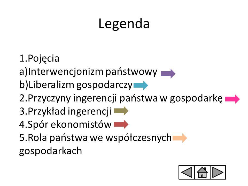 Legenda 1.Pojęcia a)Interwencjonizm państwowy b)Liberalizm gospodarczy 2.Przyczyny ingerencji państwa w gospodarkę 3.Przykład ingerencji 4.Spór ekonom