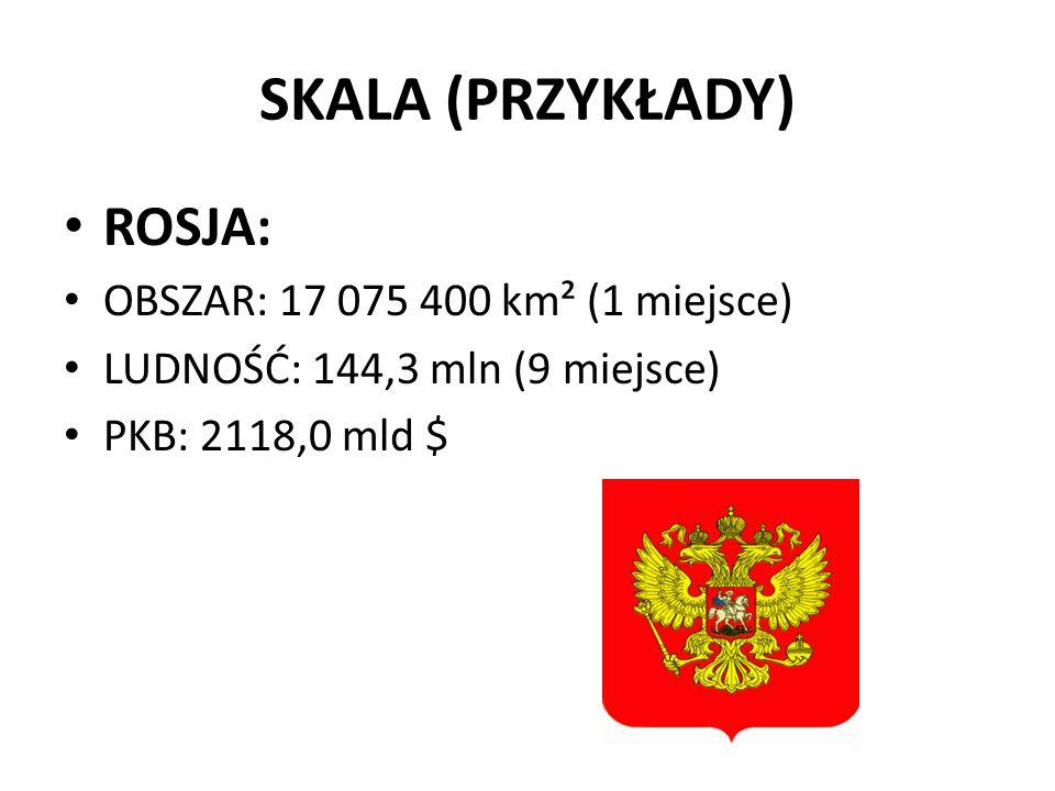 SKALA (PRZYKŁADY) ROSJA: OBSZAR: 17 075 400 km² (1 miejsce) LUDNOŚĆ: 144,3 mln (9 miejsce) PKB: 2118,0 mld $