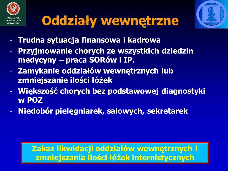 Oddziały wewnętrzne -Trudna sytuacja finansowa i kadrowa -Przyjmowanie chorych ze wszystkich dziedzin medycyny – praca SORów i IP.